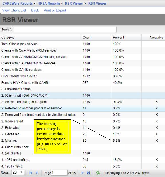 CAREWare 6 RSR Client Viewer - CAREWare