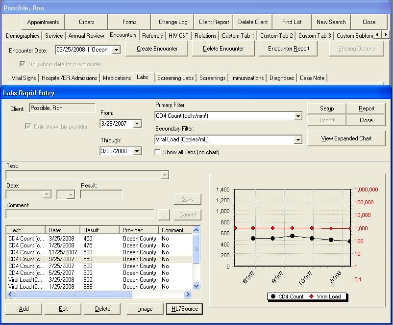 Electronic Medical Record - CAREWare